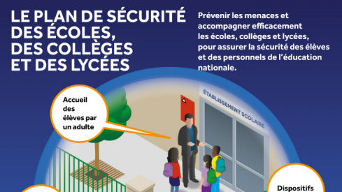 securite.png